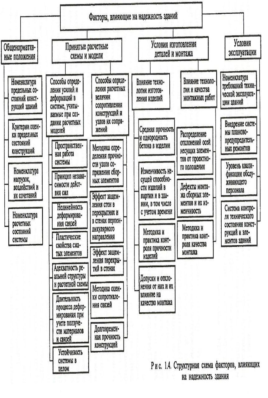 судебная система звенья схема