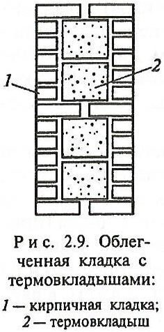 образец договора на кладку стен - фото 8