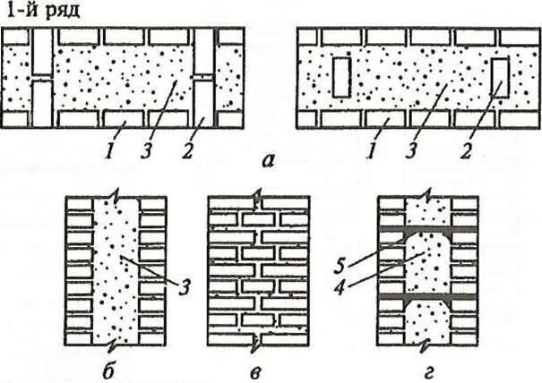 образец договора на кладку стен - фото 2